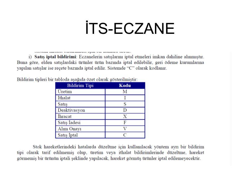 İTS-ECZANE