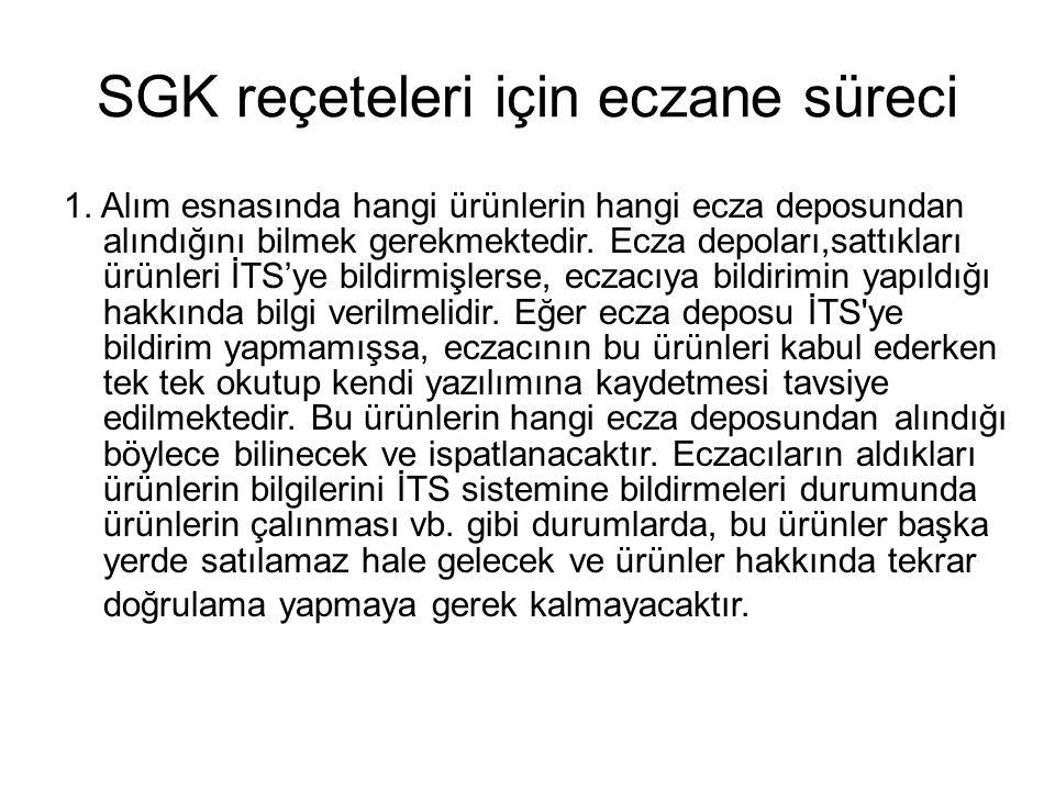SGK reçeteleri için eczane süreci 1.