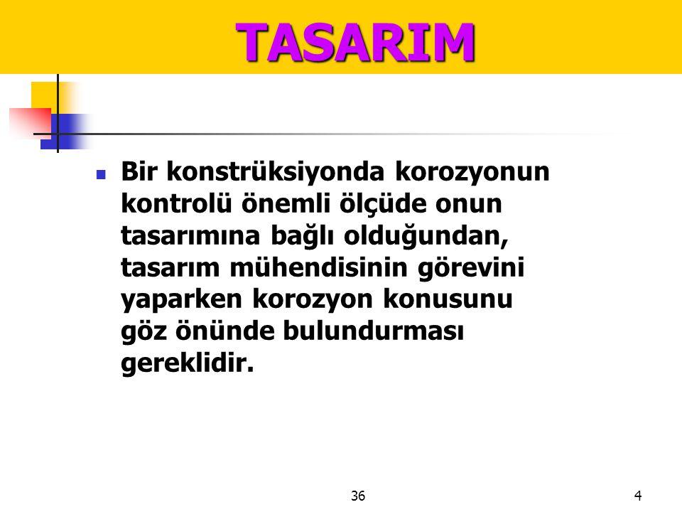 3615 TASARIM TASARIM  Profiller öyle düzenlenmeli ki nemlilik doğmamalı ve konstrüksiyon muntazam şekilde boyanabilmeli ve bakımı yapılabilmelidir (Şekil 112).