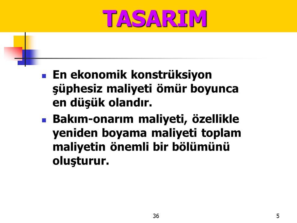 366 TASARIM TASARIM  Üretimi en kolay olan konstrüksiyon en ekonomik olandır.