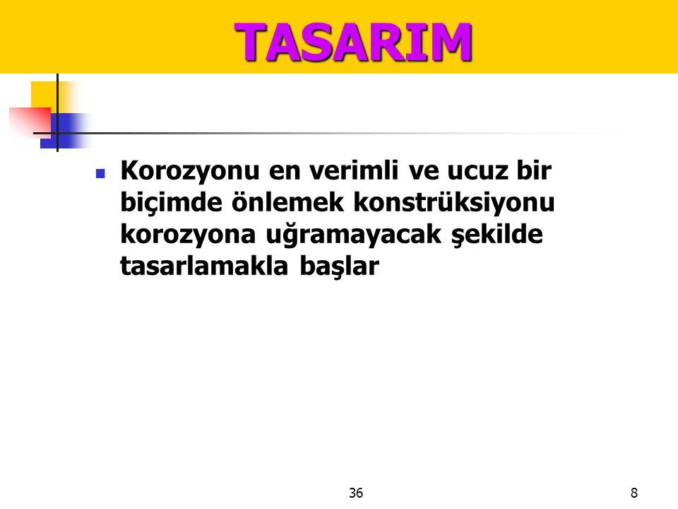 3629 TASARIM TASARIM Şekil 125.