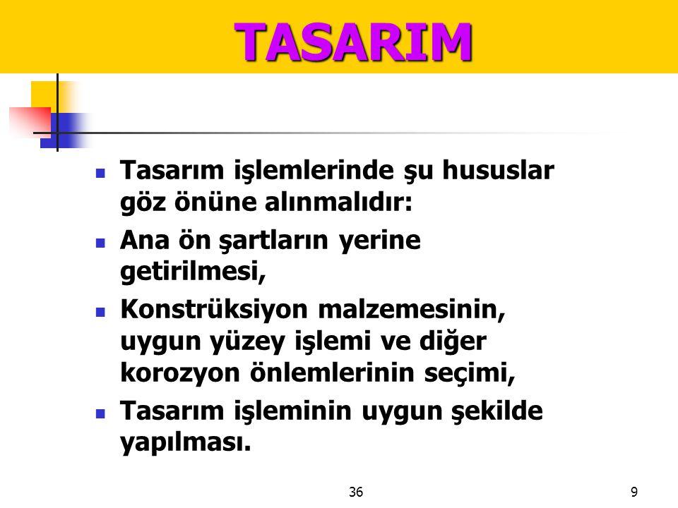 3610 TASARIM TASARIM  Aşağıdaki sorular konuya değişik bakış açıları hakkında bir fikir verir:  Konstrüksiyon nerede kullanılacak.