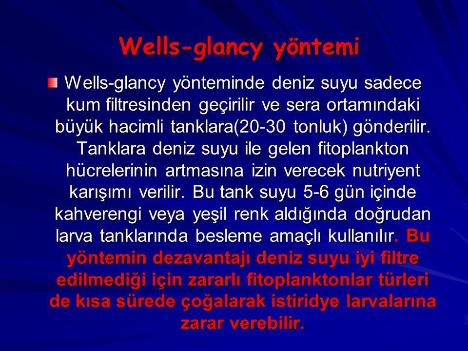 Wells-glancy yöntemi Wells-glancy yöntemi Wells-glancy yönteminde deniz suyu sadece kum filtresinden geçirilir ve sera ortamındaki büyük hacimli tankl