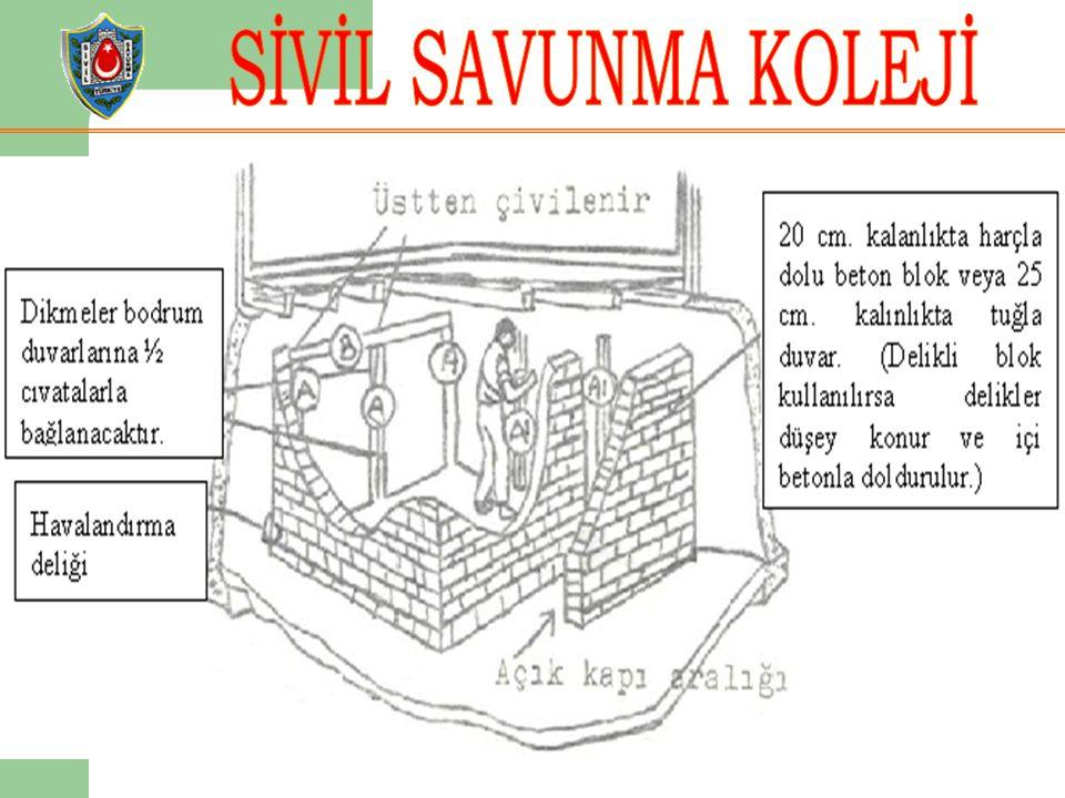 1-Aile Hafif Serpinti Sığınağı (Bodrum, beton blok sığınağı): Halen mevcut veya yeniden yapılacak binaların bodrumlarında bir veya bir kaç ailenin kor