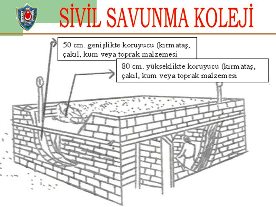 Yapılacak yerin özelliğine göre aile serpinti sığınakları iki tür inşa olunabilir. (1) Yerüstü Çift Duvar Sığınağı : Sığınağın yapılacağı yerin toprak