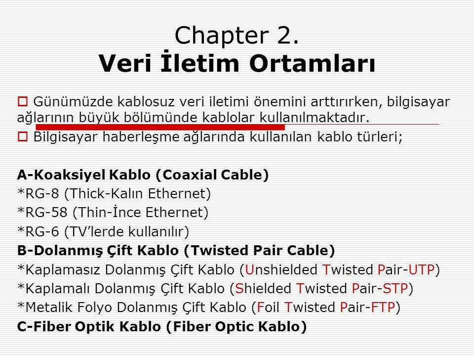 Chapter 2. Veri İletim Ortamları  Günümüzde kablosuz veri iletimi önemini arttırırken, bilgisayar ağlarının büyük bölümünde kablolar kullanılmaktadır