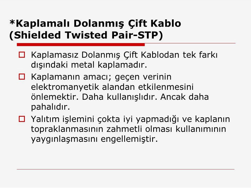 *Kaplamalı Dolanmış Çift Kablo (Shielded Twisted Pair-STP)  Kaplamasız Dolanmış Çift Kablodan tek farkı dışındaki metal kaplamadır.  Kaplamanın amac
