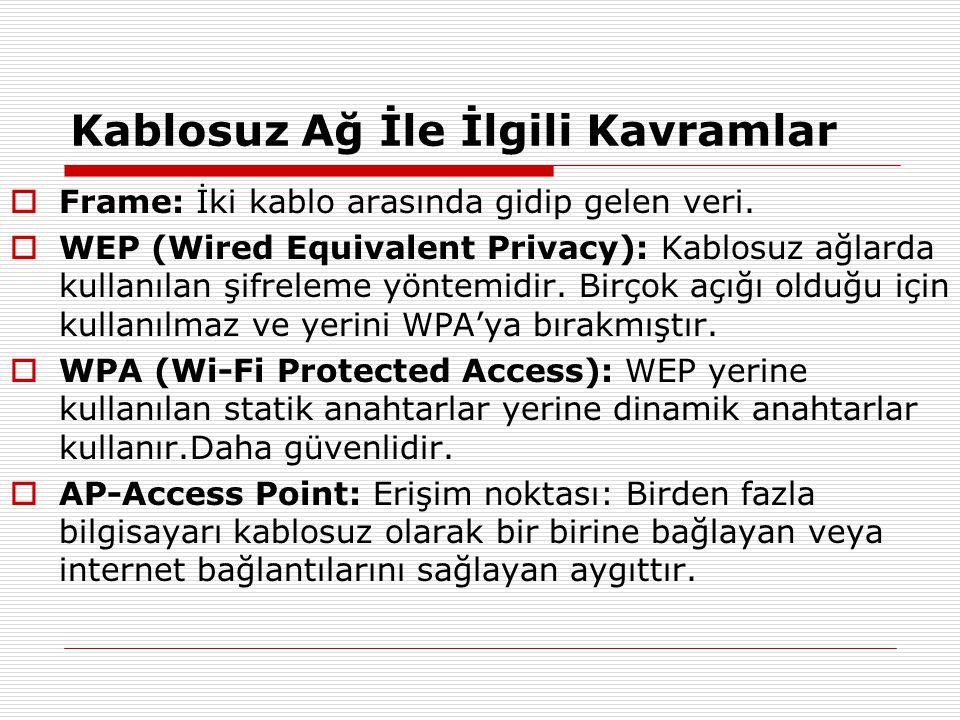 Kablosuz Ağ İle İlgili Kavramlar  Frame: İki kablo arasında gidip gelen veri.  WEP (Wired Equivalent Privacy): Kablosuz ağlarda kullanılan şifreleme