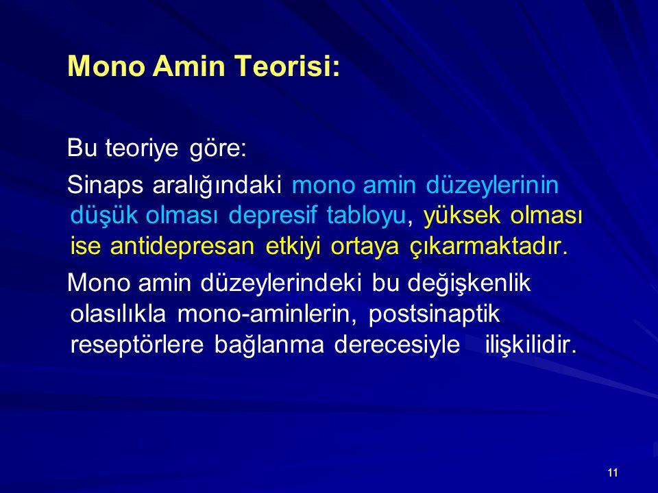 11 Mono Amin Teorisi: Bu teoriye göre: Sinaps aralığındaki mono amin düzeylerinin düşük olması depresif tabloyu, yüksek olması ise antidepresan etkiyi ortaya çıkarmaktadır.