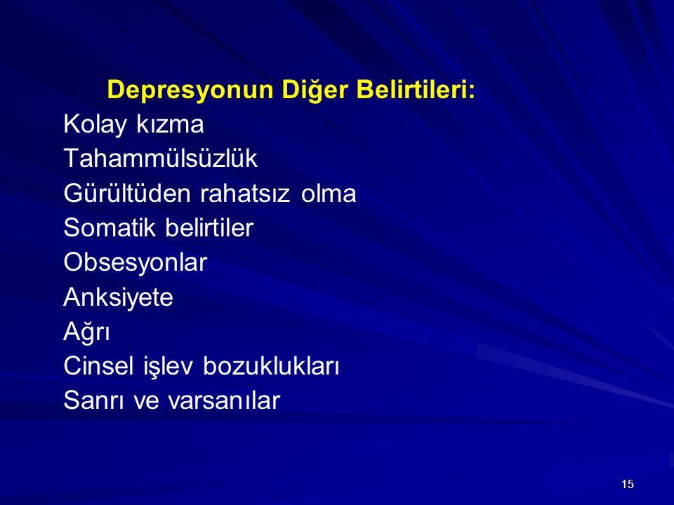 15 Depresyonun Diğer Belirtileri: Kolay kızma Tahammülsüzlük Gürültüden rahatsız olma Somatik belirtiler Obsesyonlar Anksiyete Ağrı Cinsel işlev bozuk