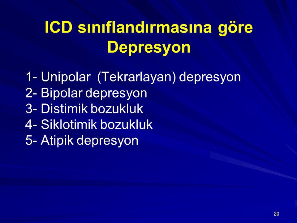 20 ICD sınıflandırmasına göre Depresyon 1- Unipolar (Tekrarlayan) depresyon 2- Bipolar depresyon 3- Distimik bozukluk 4- Siklotimik bozukluk 5- Atipik