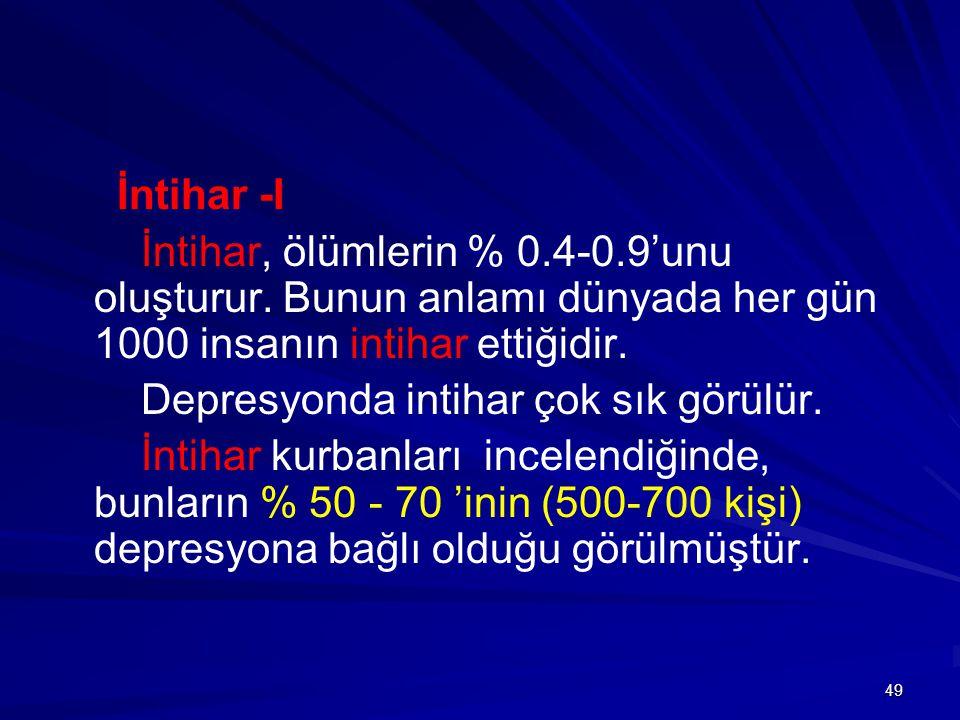 49 İntihar -I İntihar, ölümlerin % 0.4-0.9'unu oluşturur.