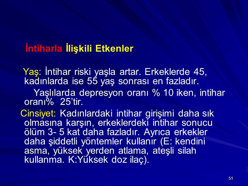 51 İntiharla İlişkili Etkenler Yaş: İntihar riski yaşla artar.