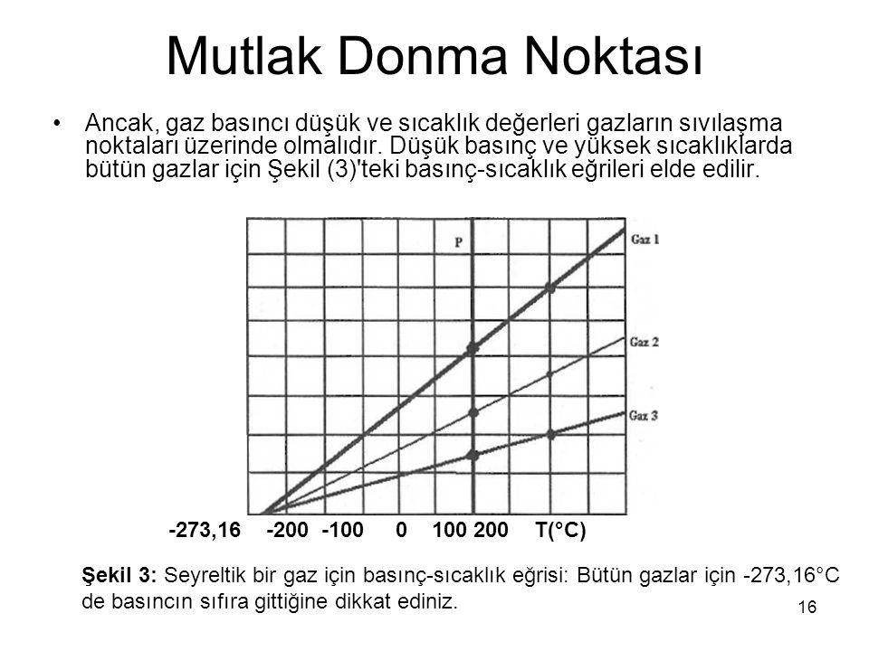 16 Mutlak Donma Noktası •Ancak, gaz basıncı düşük ve sıcaklık değerleri gazların sıvılaşma noktaları üzerinde olmalıdır. Düşük basınç ve yüksek sıcakl