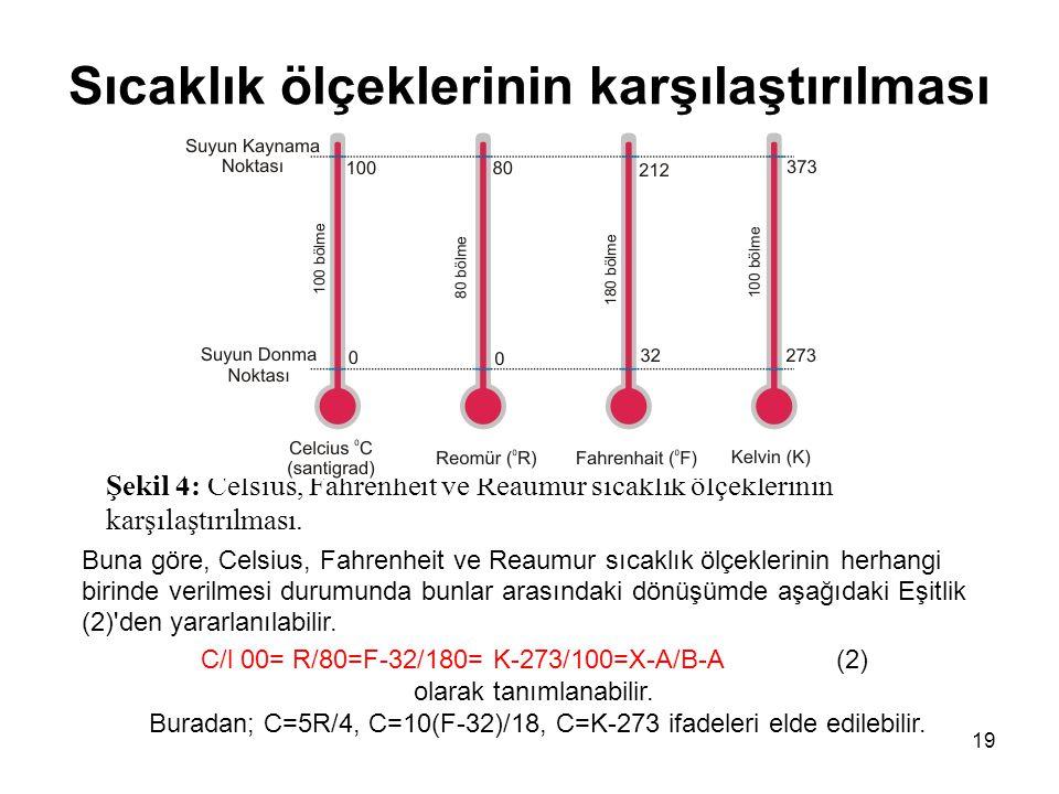 19 Sıcaklık ölçeklerinin karşılaştırılması X Şekil 4: Celsius, Fahrenheit ve Reaumur sıcaklık ölçeklerinin karşılaştırılması. Buna göre, Celsius, Fahr