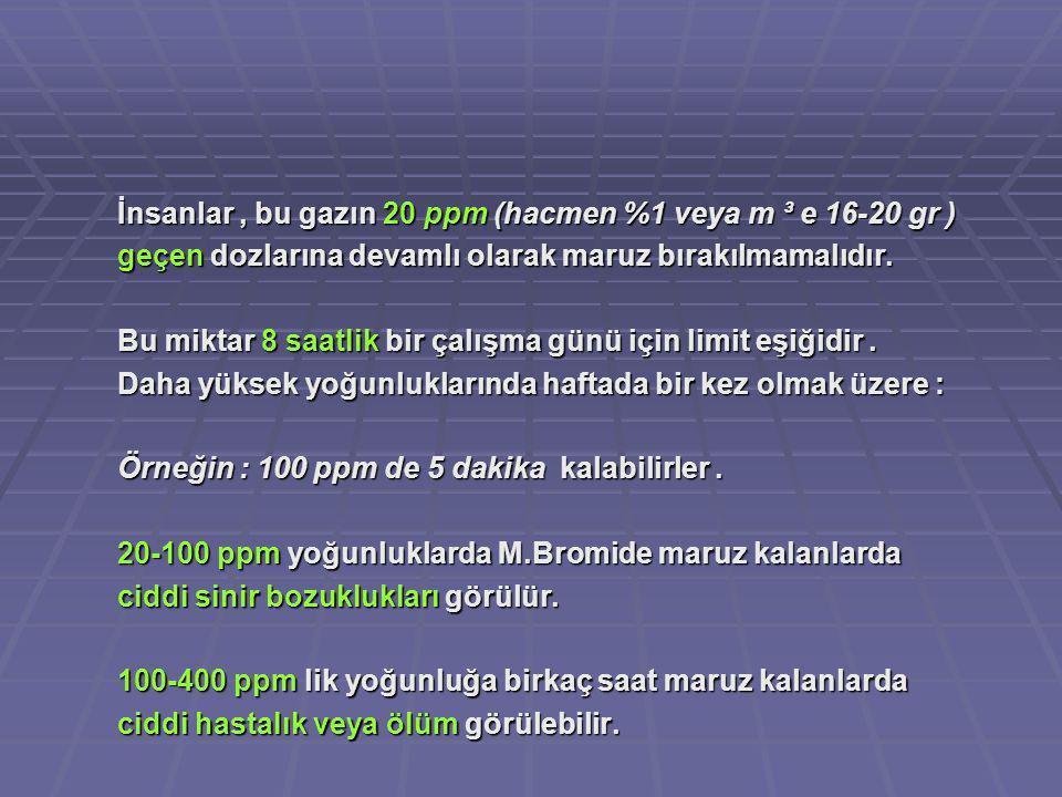 HİDROJEN FOSFİT İLE FÜMİGASYONDA İSE Haftada 5 günlük çalışma günü ve günlük 8 saat çalışanlar için sınır konsantrasyon 0,3 ppm dir.