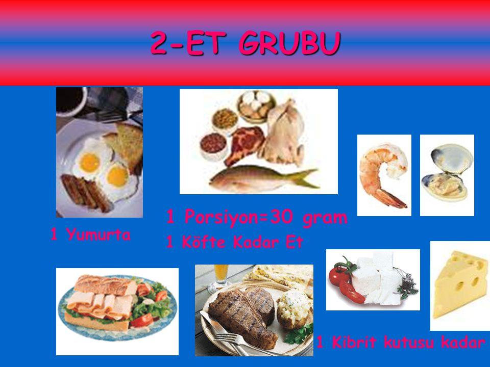 2-ET GRUBU 1 Porsiyon=30 gram 1 Kibrit kutusu kadar 1 Yumurta 1 Köfte Kadar Et