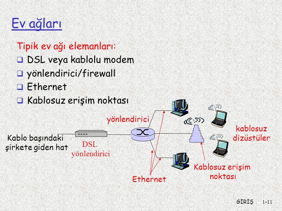 GİRİŞ1-11 Ev ağları Tipik ev ağı elemanları:  DSL veya kablolu modem  yönlendirici/firewall  Ethernet  Kablosuz erişim noktası Kablosuz erişim noktası kablosuz dizüstüler yönlendirici DSL yönlendirici Kablo başındaki şirkete giden hat Ethernet