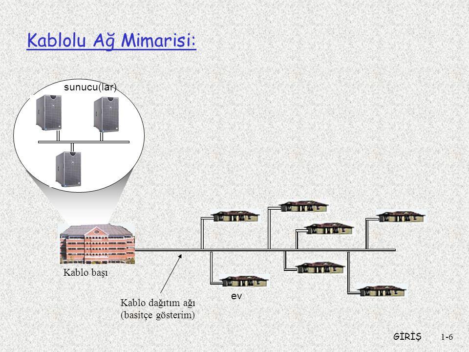 GİRİŞ1-6 Kablolu Ağ Mimarisi: ev Kablo başı Kablo dağıtım ağı (basitçe gösterim) sunucu(lar)