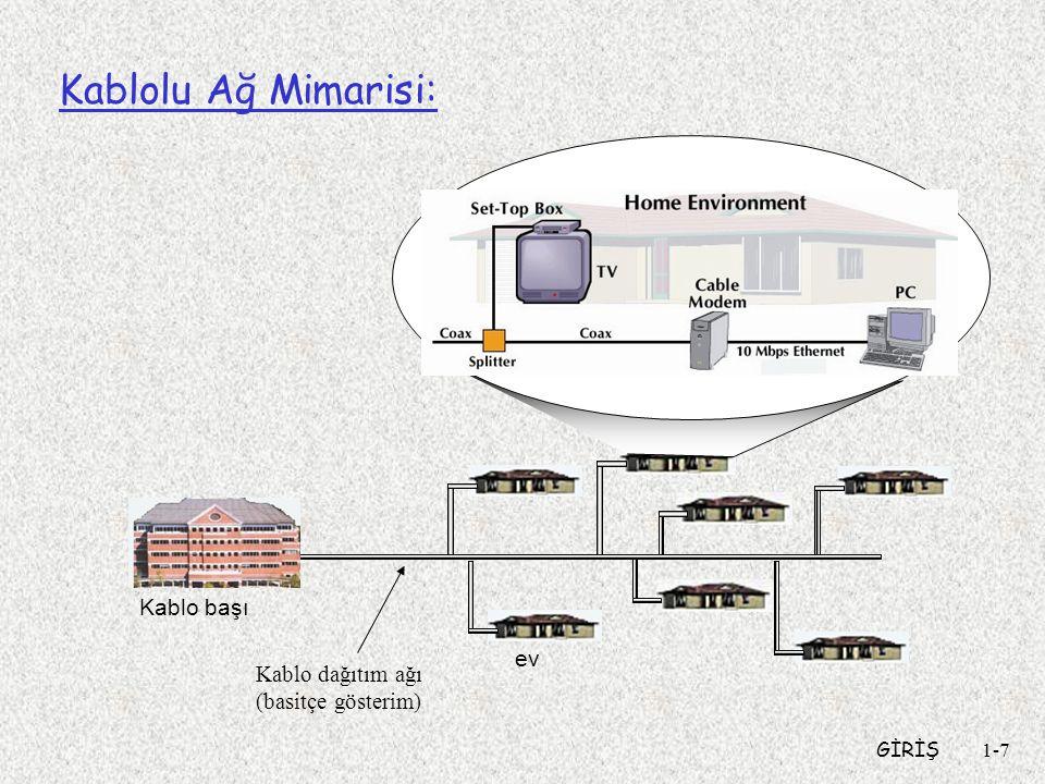 GİRİŞ1-7 Kablolu Ağ Mimarisi: ev Kablo başı Kablo dağıtım ağı (basitçe gösterim)