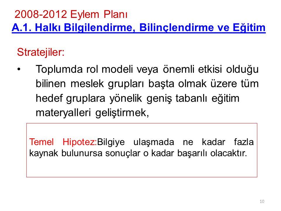 10 2008-2012 Eylem Planı A.1.