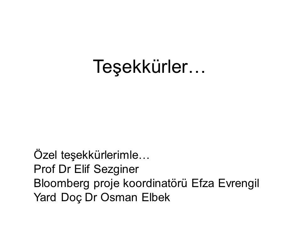 Teşekkürler… Özel teşekkürlerimle… Prof Dr Elif Sezginer Bloomberg proje koordinatörü Efza Evrengil Yard Doç Dr Osman Elbek