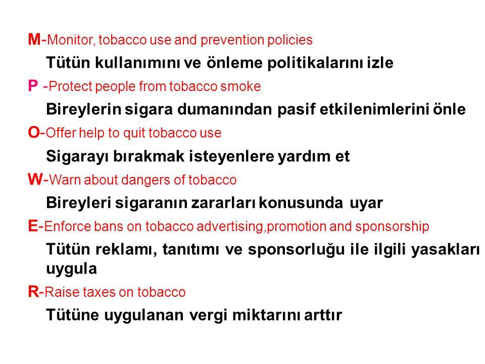 M- Monitor, tobacco use and prevention policies Tütün kullanımını ve önleme politikalarını izle P - Protect people from tobacco smoke Bireylerin sigara dumanından pasif etkilenimlerini önle O- Offer help to quit tobacco use Sigarayı bırakmak isteyenlere yardım et W- Warn about dangers of tobacco Bireyleri sigaranın zararları konusunda uyar E- Enforce bans on tobacco advertising,promotion and sponsorship Tütün reklamı, tanıtımı ve sponsorluğu ile ilgili yasakları uygula R- Raise taxes on tobacco Tütüne uygulanan vergi miktarını arttır