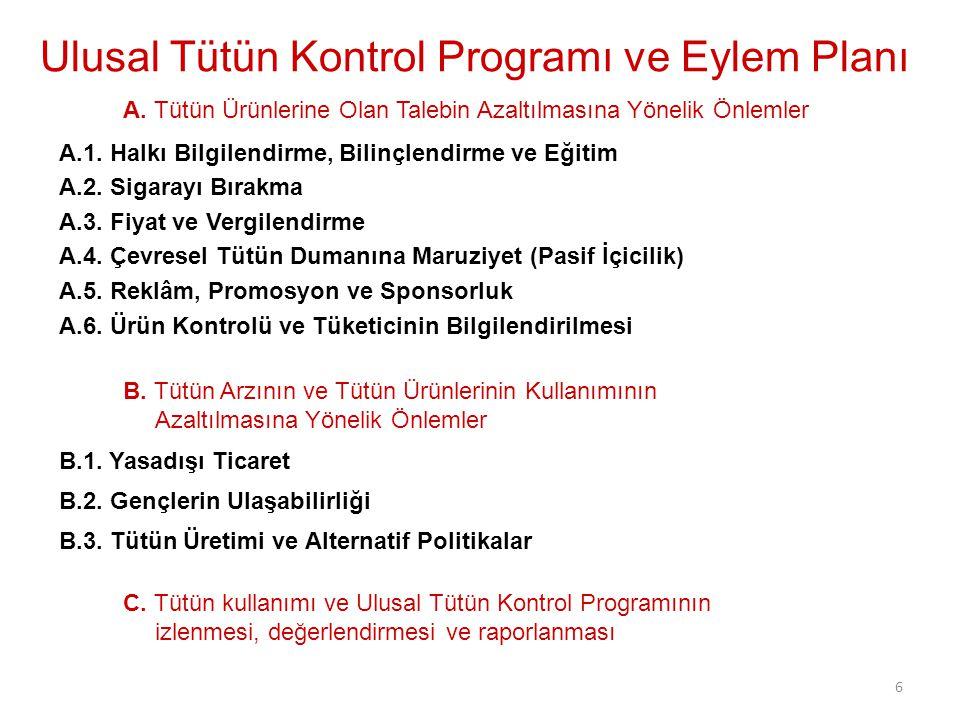 7 2008-2012 Eylem Planı A.1.