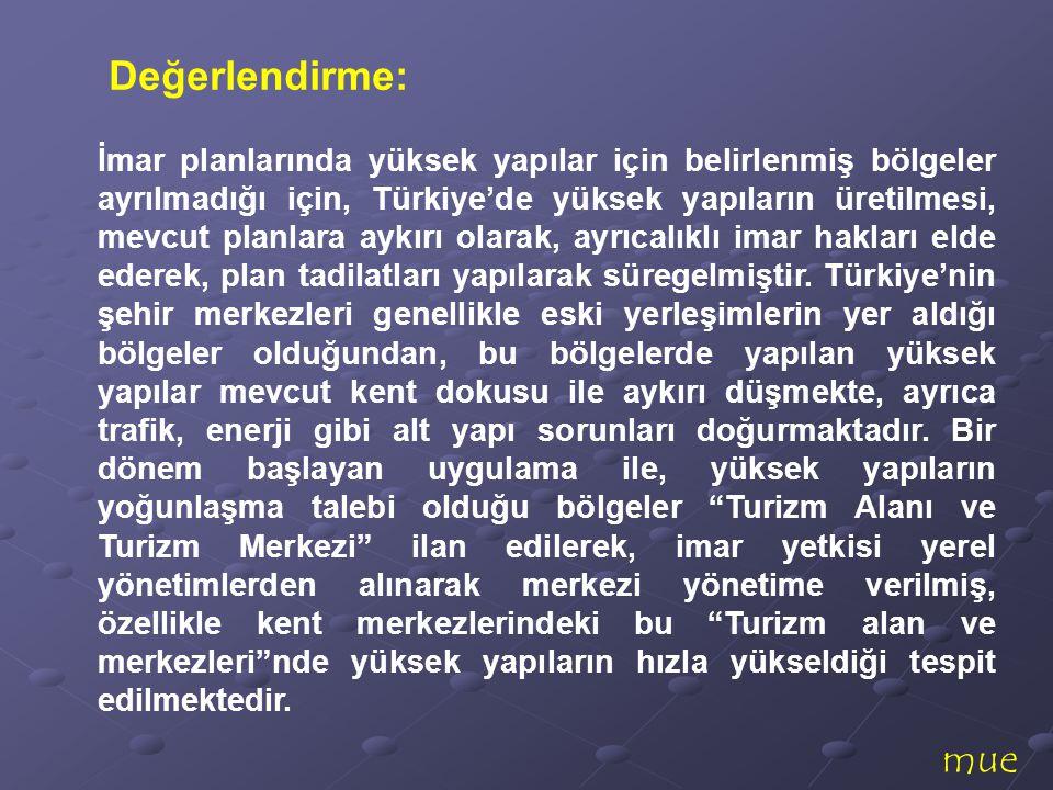 mue İmar planlarında yüksek yapılar için belirlenmiş bölgeler ayrılmadığı için, Türkiye'de yüksek yapıların üretilmesi, mevcut planlara aykırı olarak,