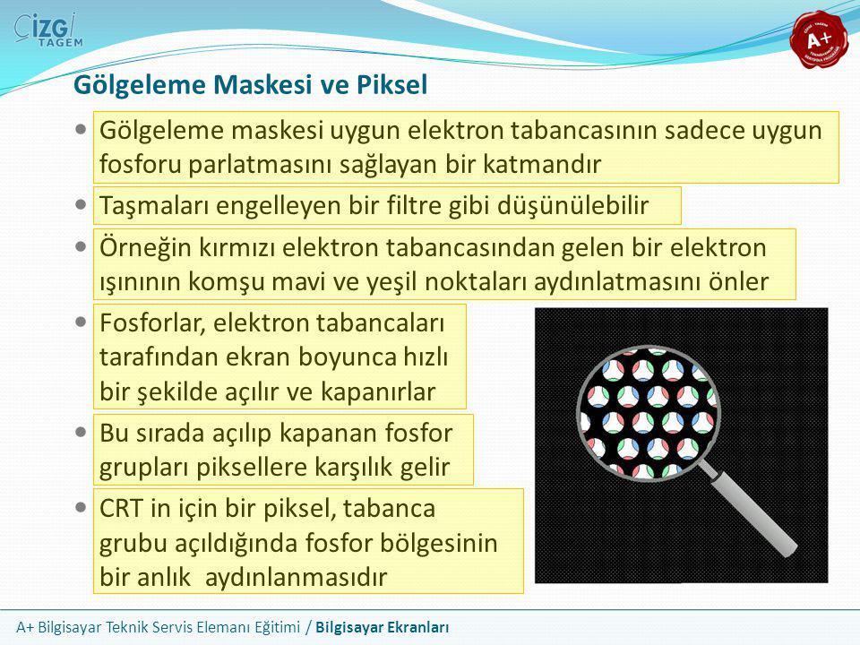 A+ Bilgisayar Teknik Servis Elemanı Eğitimi / Bilgisayar Ekranları  Gölgeleme maskesi uygun elektron tabancasının sadece uygun fosforu parlatmasını s