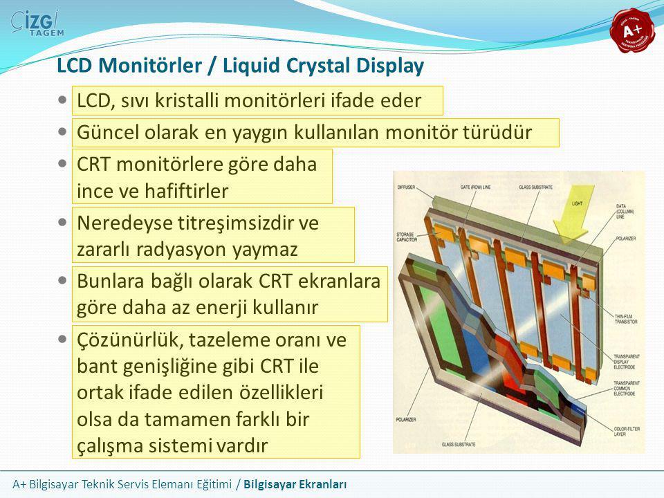A+ Bilgisayar Teknik Servis Elemanı Eğitimi / Bilgisayar Ekranları LCD Monitörler / Liquid Crystal Display  LCD, sıvı kristalli monitörleri ifade ede