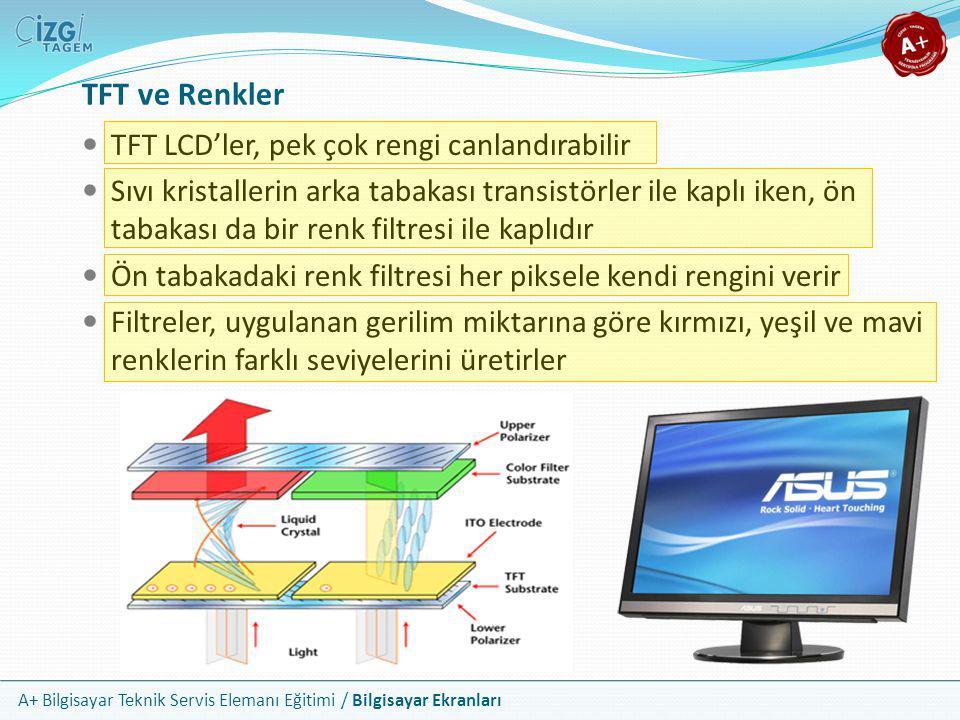 A+ Bilgisayar Teknik Servis Elemanı Eğitimi / Bilgisayar Ekranları  TFT LCD'ler, pek çok rengi canlandırabilir  Sıvı kristallerin arka tabakası tran