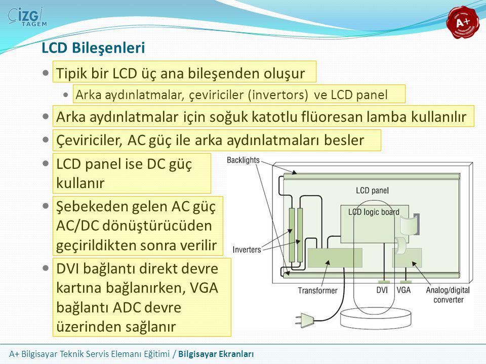 A+ Bilgisayar Teknik Servis Elemanı Eğitimi / Bilgisayar Ekranları  Tipik bir LCD üç ana bileşenden oluşur  Arka aydınlatmalar, çeviriciler (inverto