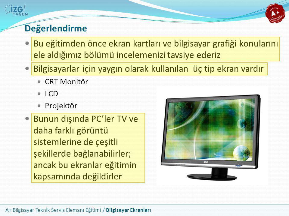 A+ Bilgisayar Teknik Servis Elemanı Eğitimi / Bilgisayar Ekranları Değerlendirme  Bu eğitimden önce ekran kartları ve bilgisayar grafiği konularını e