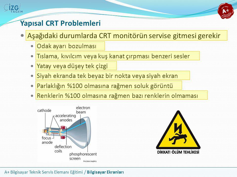 A+ Bilgisayar Teknik Servis Elemanı Eğitimi / Bilgisayar Ekranları  Aşağıdaki durumlarda CRT monitörün servise gitmesi gerekir  Odak ayarı bozulması