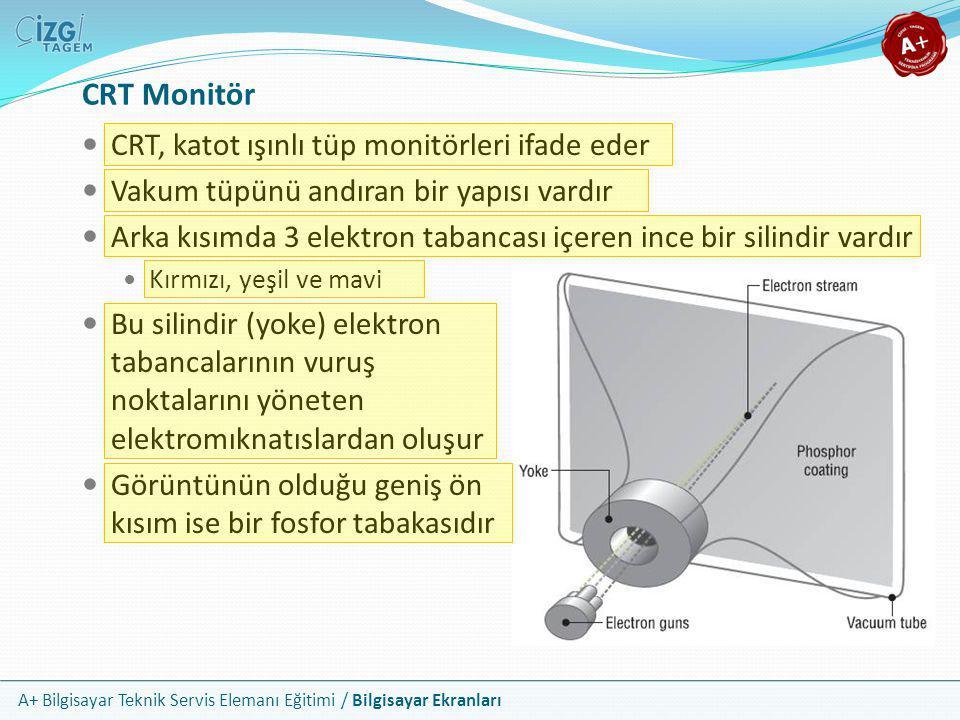 A+ Bilgisayar Teknik Servis Elemanı Eğitimi / Bilgisayar Ekranları  CRT, katot ışınlı tüp monitörleri ifade eder  Vakum tüpünü andıran bir yapısı va