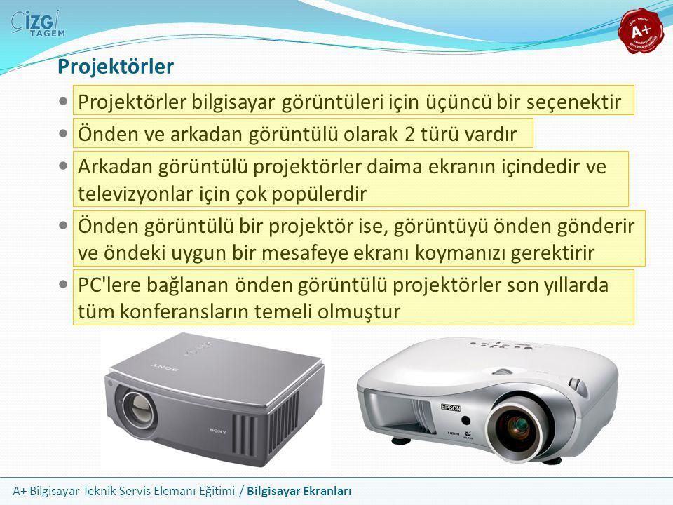 A+ Bilgisayar Teknik Servis Elemanı Eğitimi / Bilgisayar Ekranları Projektörler  Projektörler bilgisayar görüntüleri için üçüncü bir seçenektir  Önd