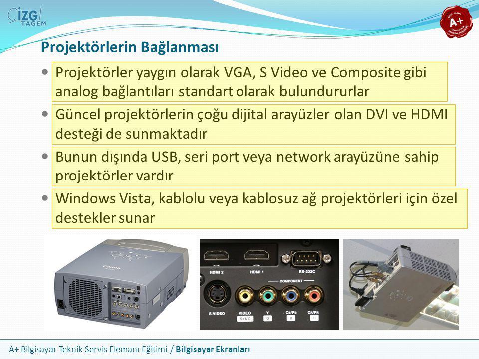 A+ Bilgisayar Teknik Servis Elemanı Eğitimi / Bilgisayar Ekranları Projektörlerin Bağlanması  Projektörler yaygın olarak VGA, S Video ve Composite gi