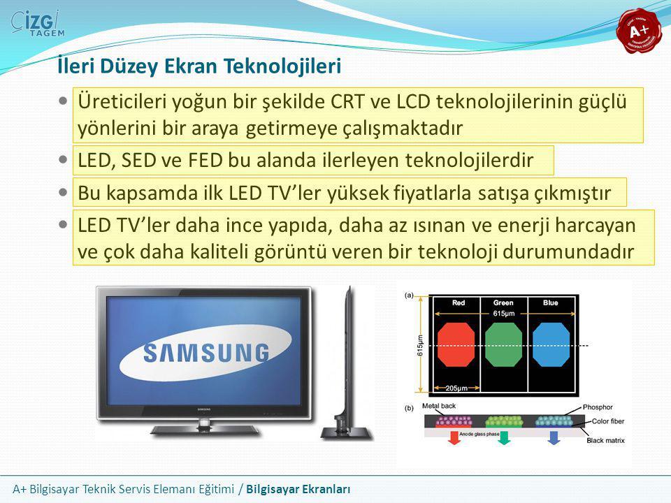 A+ Bilgisayar Teknik Servis Elemanı Eğitimi / Bilgisayar Ekranları İleri Düzey Ekran Teknolojileri  Üreticileri yoğun bir şekilde CRT ve LCD teknoloj