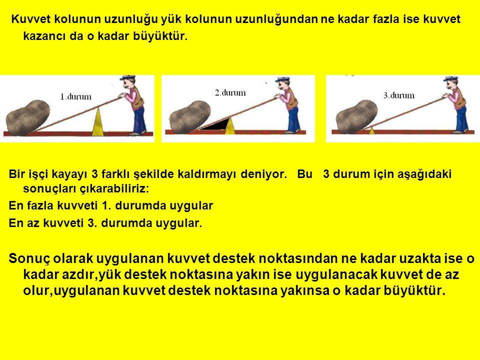 1.Kaldıraçlar : Destek noktası da denen sabit bir nokta etrafında dönebilen cisimlere kaldıraç denir.