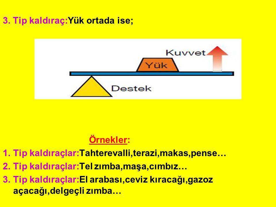 Kaldıraç çeşitleri : 1.Tip kaldıraç: Destek noktası ortada ise; 2. Tip kaldıraç:Kuvvet ortada ise;