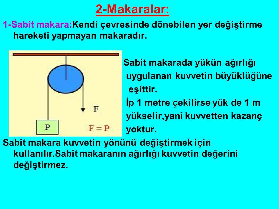 3. Tip kaldıraç:Yük ortada ise; Örnekler: 1.Tip kaldıraçlar:Tahterevalli,terazi,makas,pense… 2.Tip kaldıraçlar:Tel zımba,maşa,cımbız… 3.Tip kaldıraçla