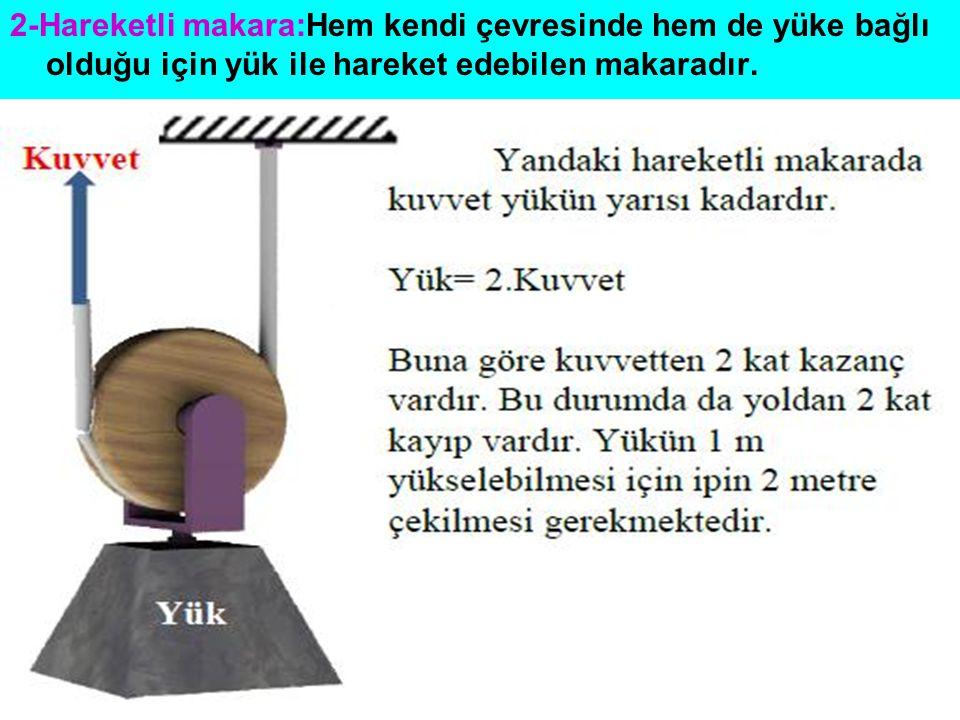 2-Makaralar: 1-Sabit makara:Kendi çevresinde dönebilen yer değiştirme hareketi yapmayan makaradır. Sabit makarada yükün ağırlığı uygulanan kuvvetin bü