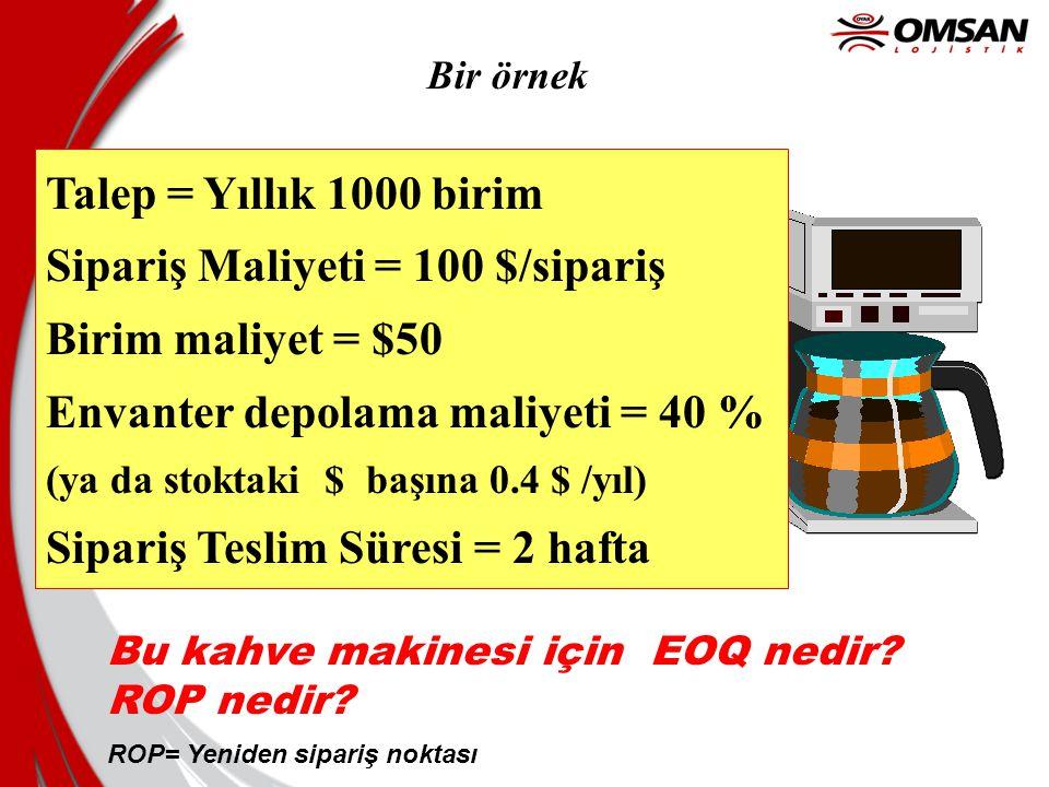 13 H SD EOQ   2 D = Talep (birimler/ zaman periyotu) S =Sipariş başına maliyet ($) H =Depolama maliyeti ($/birim/zaman ) (= C*i) Ekonomik Sipariş M