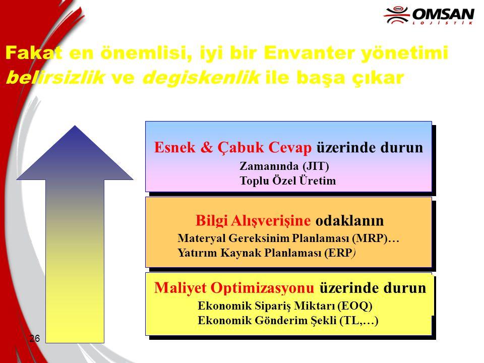 25 Ve güncel bilgileri kullanır Maliyet Optimizasyonu üzerinde durun Ekonomik Sipariş Miktarı (EOQ) Ekonomik Gönderim Şekli (TL,…) Bilgi Alışverişine