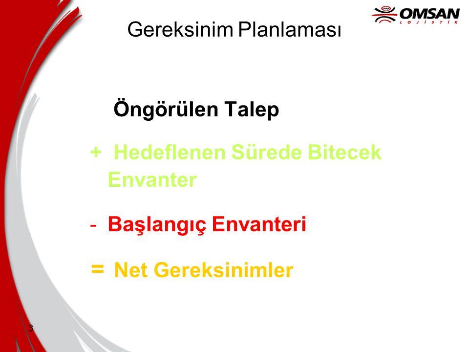 Lojistik ve Tedarik Zinciri Yönetiminde Üst Düzey Yönetim Programı (TMPLSM) Üretim ve Operasyon Yönetimi 4: Envanter ve MRP