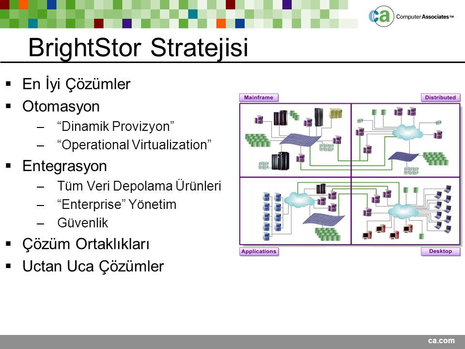 """ca.com BrightStor Stratejisi  En İyi Çözümler  Otomasyon –""""Dinamik Provizyon"""" –""""Operational Virtualization""""  Entegrasyon –Tüm Veri Depolama Ürünler"""