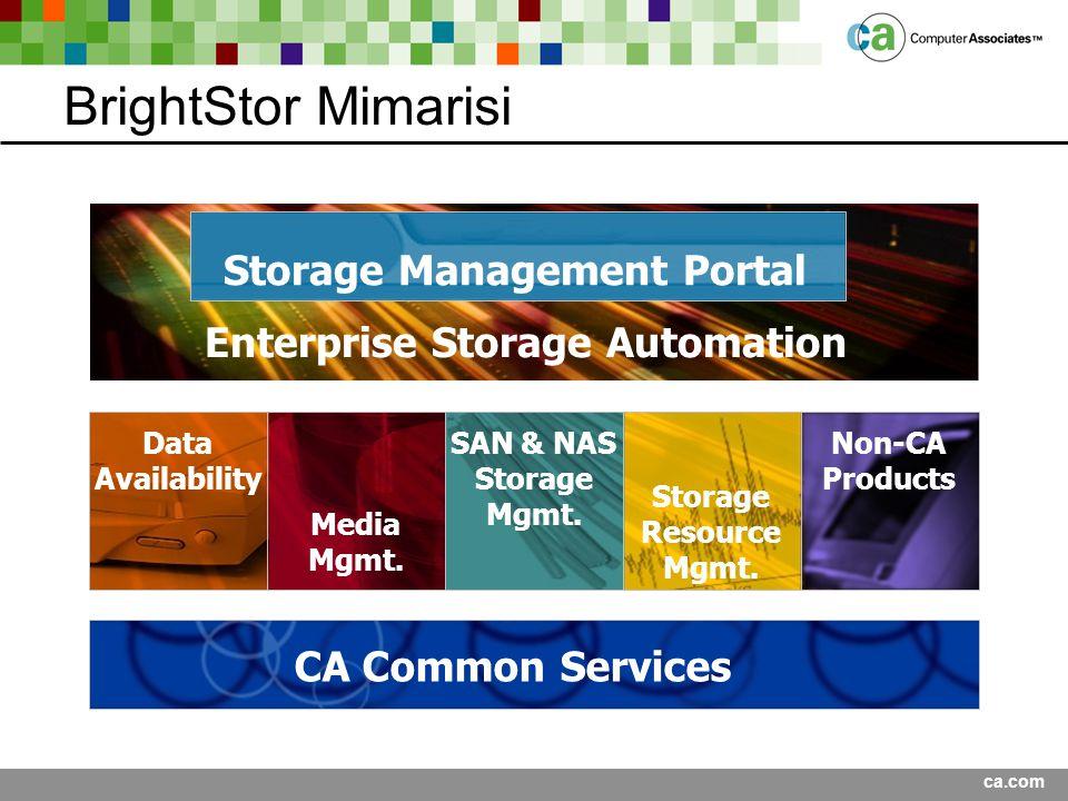 ca.com Enterprise Storage Automation BrightStor Mimarisi Data Availability Media Mgmt. SAN & NAS Storage Mgmt. Storage Resource Mgmt. Storage Manageme
