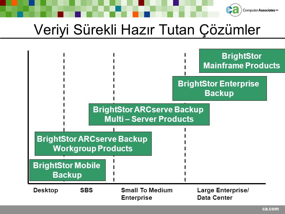 ca.com Veriyi Sürekli Hazır Tutan Çözümler Desktop SBSSmall To Medium Enterprise Large Enterprise/ Data Center BrightStor Mainframe Products BrightSto