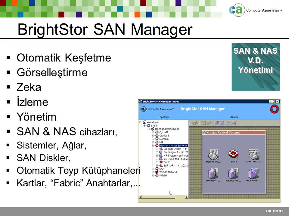 ca.com BrightStor SAN Manager  Otomatik Keşfetme  Görselleştirme  Zeka  İzleme  Yönetim  SAN & NAS cihazları,  Sistemler, Ağlar,  SAN Diskler,